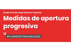 Mesures d'obertura progressiva: del 24 de maig al 7 de juny