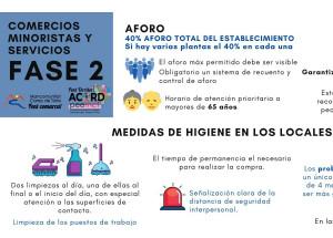 FASE II COMERCIO MINORISTAS Y SERVICIOS