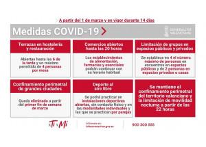 Noves mesures adoptades per la GV per la COVID-19