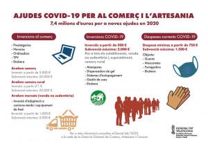 AJUDES URGENTS GVA PER AL COMERÇ I L'ARTESANIA DESPRÉS DEL COVID-19